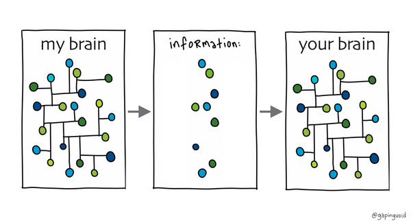 Knowledge graphs: the closest thing to direct knowledge transfer